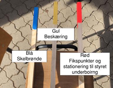Hvad betyder farverne på skelpælene